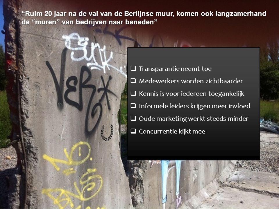 Weblog/ Website Luisteren & interacteren Social Media buttons