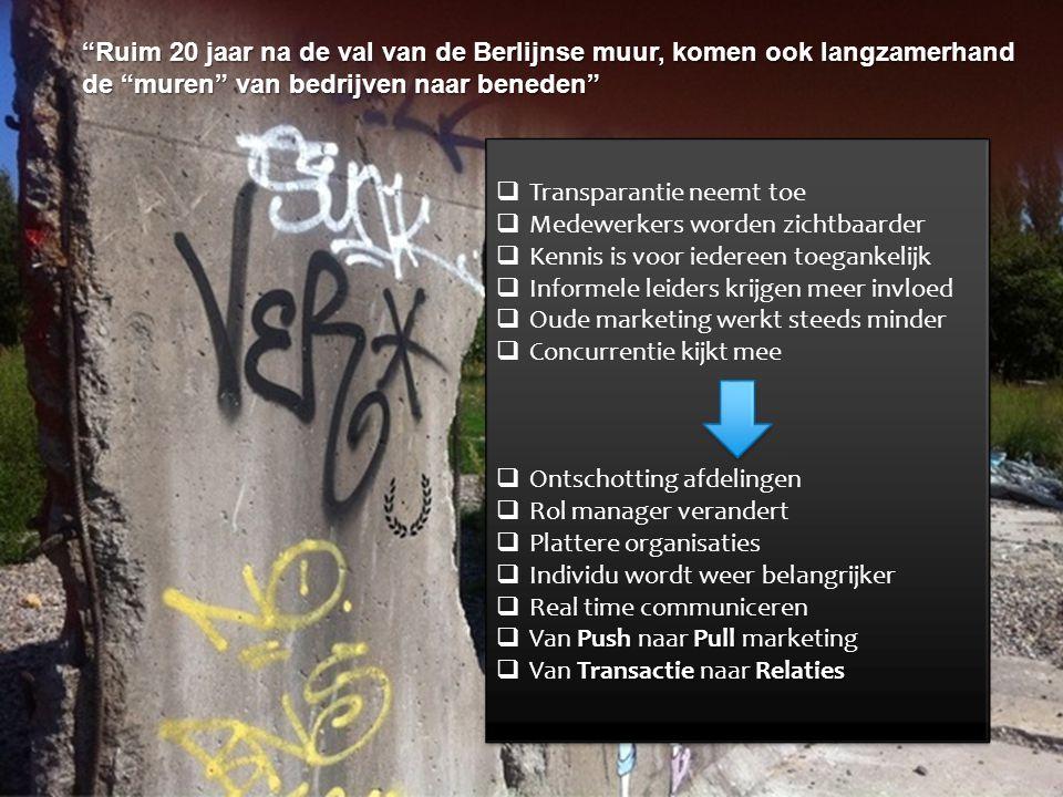 http://www.kinderopvangvianen.nl