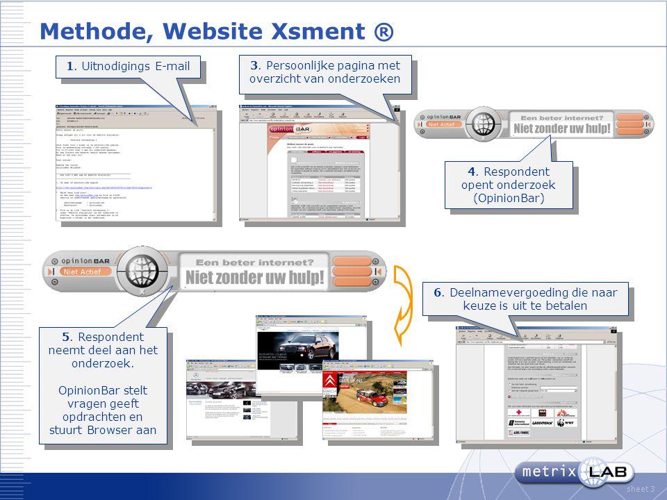 sheet 3 Methode, Website Xsment ® 1. Uitnodigings E-mail 3. Persoonlijke pagina met overzicht van onderzoeken 6. Deelnamevergoeding die naar keuze is