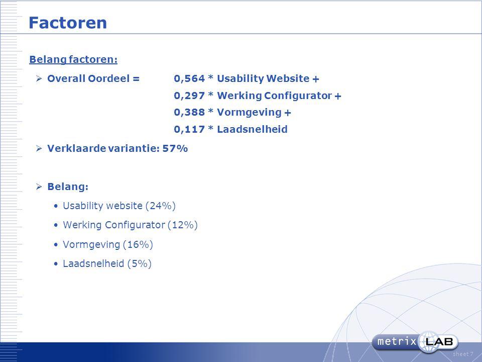 sheet 7 Factoren Belang factoren:  Overall Oordeel = 0,564 * Usability Website + 0,297 * Werking Configurator + 0,388 * Vormgeving + 0,117 * Laadsnelheid  Verklaarde variantie: 57%  Belang: •Usability website (24%) •Werking Configurator (12%) •Vormgeving (16%) •Laadsnelheid (5%)