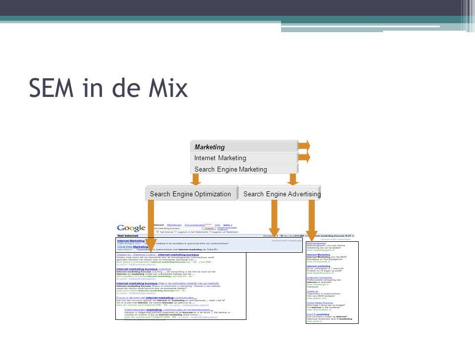 SEM in de Mix Marketing Internet Marketing Search Engine Marketing Search Engine AdvertisingSearch Engine Optimization