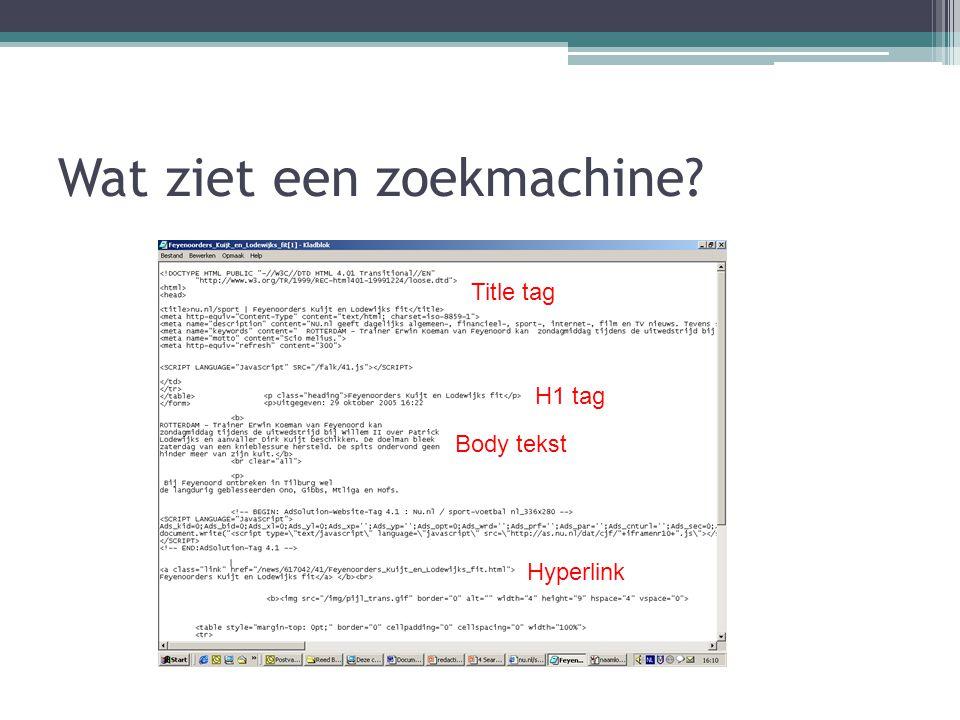 Wat ziet een zoekmachine? Title tag H1 tag Body tekst Hyperlink