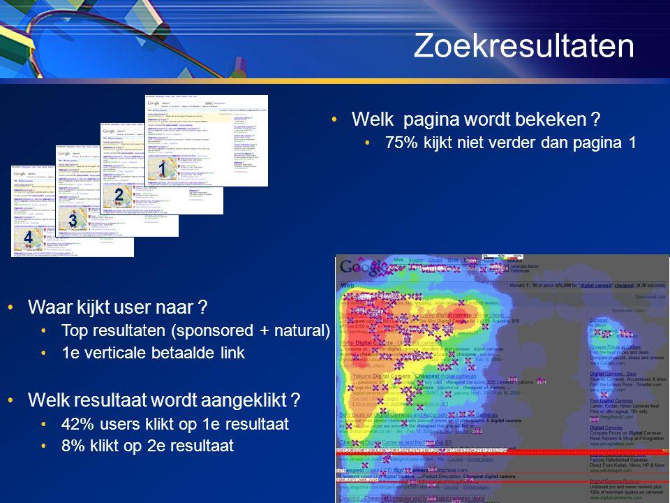 Zoekresultaten •Waar kijkt user naar .