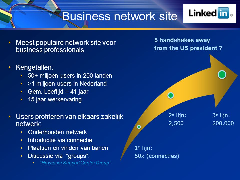 Business network site •Meest populaire network site voor business professionals •Kengetallen: •50+ miljoen users in 200 landen •>1 miljoen users in Nederland •Gem.