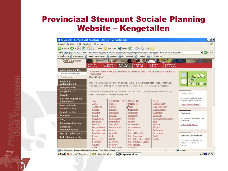 Provinciaal Steunpunt Sociale Planning Website – Kengetallen