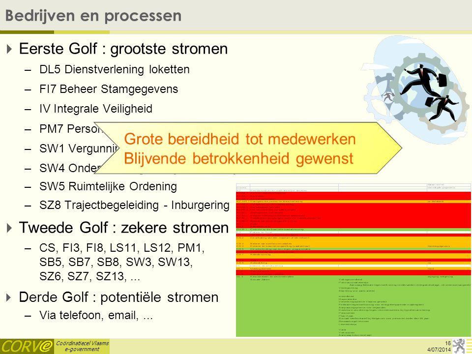 Coördinatiecel Vlaams e-government  Eerste Golf : grootste stromen –DL5 Dienstverlening loketten –FI7 Beheer Stamgegevens –IV Integrale Veiligheid –P