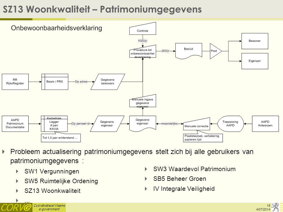 Coördinatiecel Vlaams e-government SZ13 Woonkwaliteit – Patrimoniumgegevens 18 4/07/2014   Probleem actualisering patrimoniumgegevens stelt zich bij