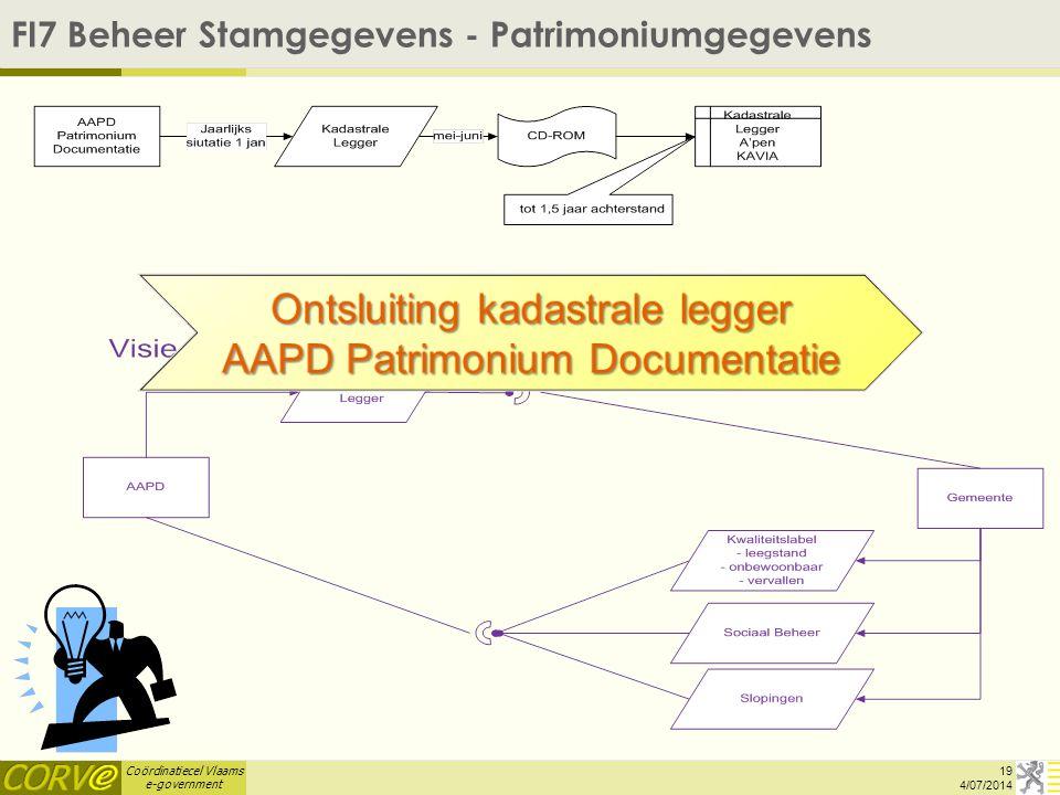 Coördinatiecel Vlaams e-government FI7 Beheer Stamgegevens - Patrimoniumgegevens 19 4/07/2014