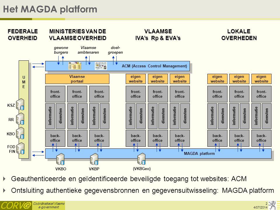 Coördinatiecel Vlaams e-government Het MAGDA platform UMEUME KBO RR KSZ   Geauthenticeerde en geïdentificeerde beveiligde toegang tot websites: ACM