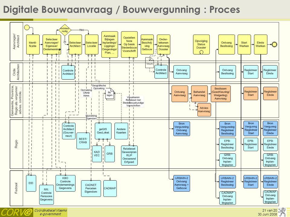 Coördinatiecel Vlaams e-government 21 van 20 30 Juni 2008 Digitale Bouwaanvraag / Bouwvergunning : Proces