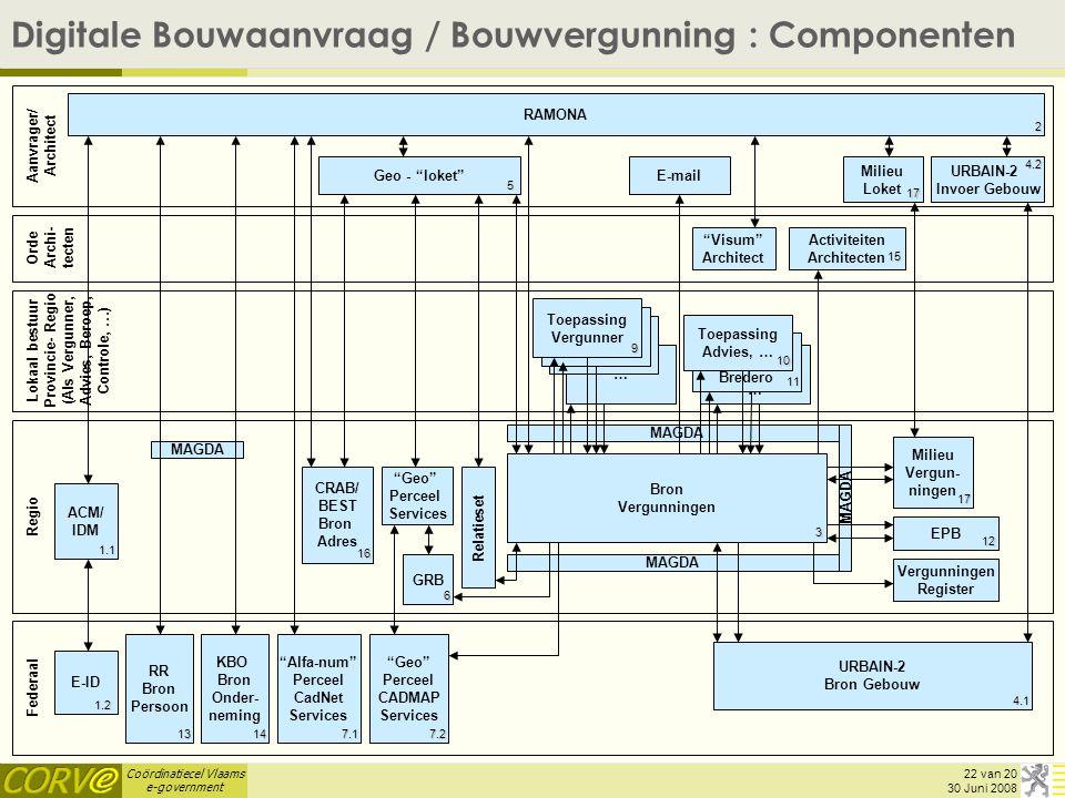 Coördinatiecel Vlaams e-government 22 van 20 30 Juni 2008 … Bredero MAGDA Orde Archi- tecten Digitale Bouwaanvraag / Bouwvergunning : Componenten Fede