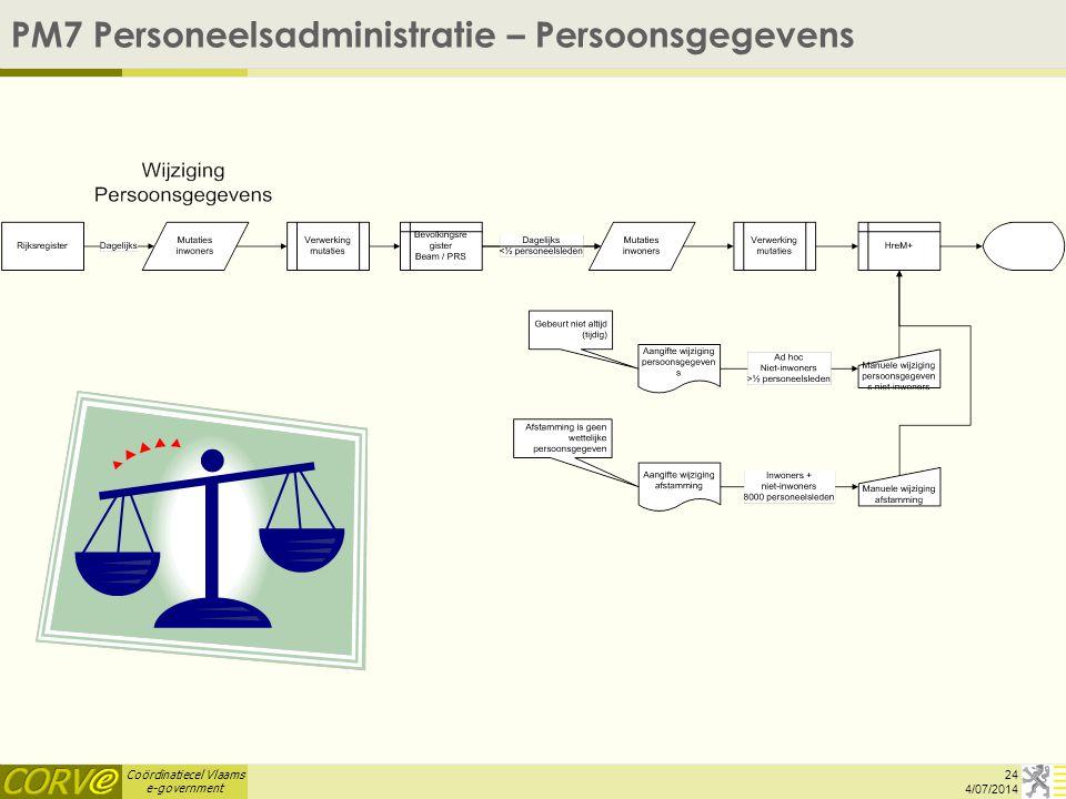 Coördinatiecel Vlaams e-government PM7 Personeelsadministratie – Persoonsgegevens 24 4/07/2014