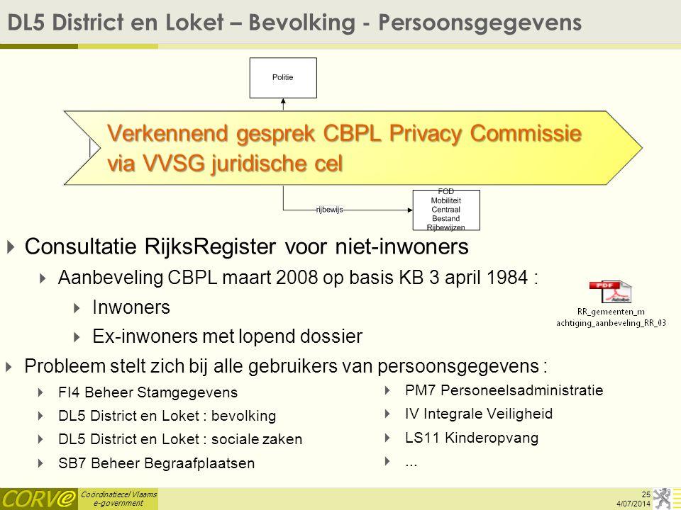 Coördinatiecel Vlaams e-government DL5 District en Loket – Bevolking - Persoonsgegevens   Consultatie RijksRegister voor niet-inwoners   Aanbeveli