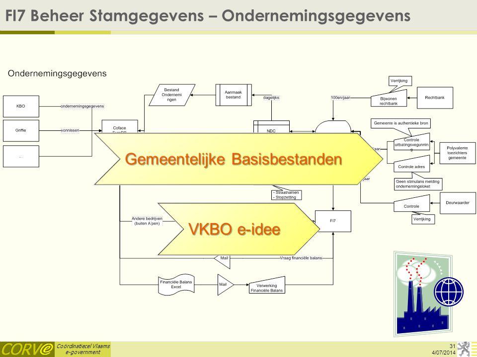 Coördinatiecel Vlaams e-government FI7 Beheer Stamgegevens – Ondernemingsgegevens 31 4/07/2014