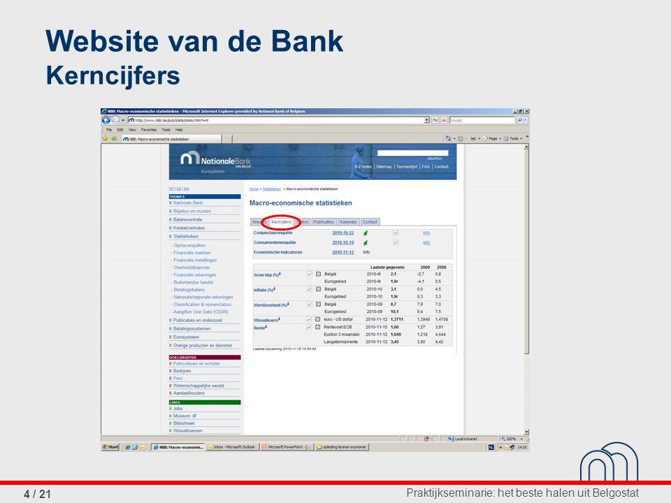 Praktijkseminarie: het beste halen uit Belgostat 5 / 21 Website van de Bank Cijfers woordwolk van meest geconsulteerde tabellen online databanken