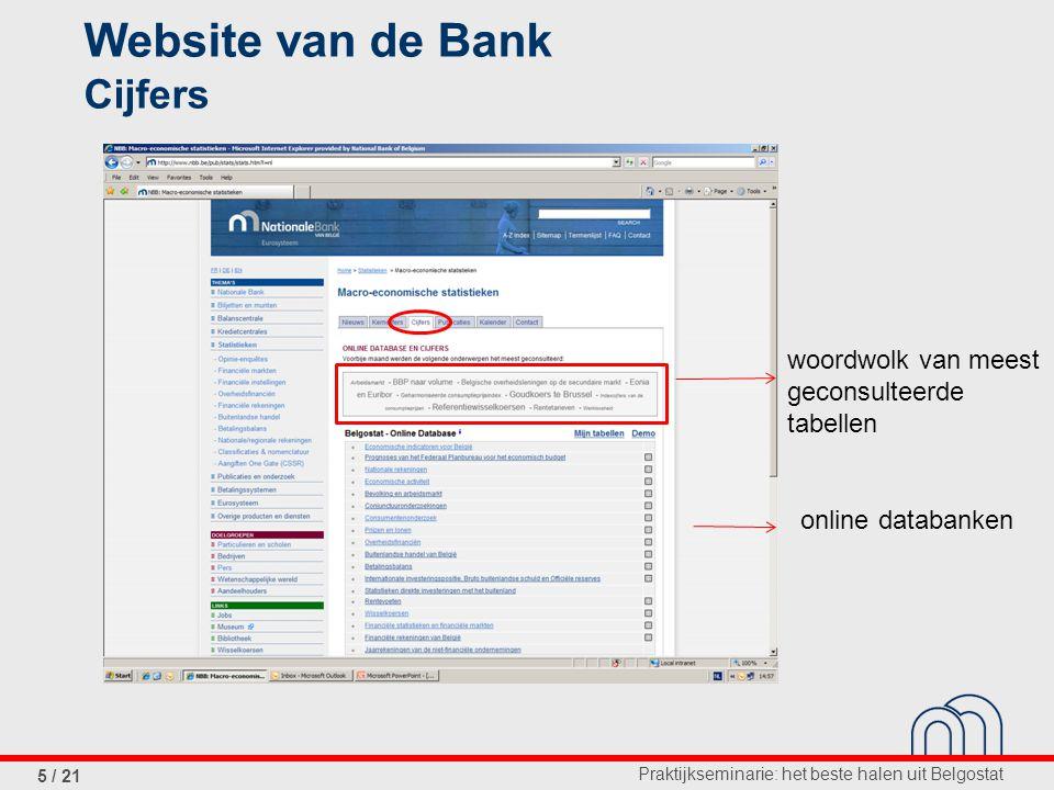 Praktijkseminarie: het beste halen uit Belgostat 6 / 21 Website van de Bank Publicaties raadpleging, gratis download en inschrijvingen (PDF)