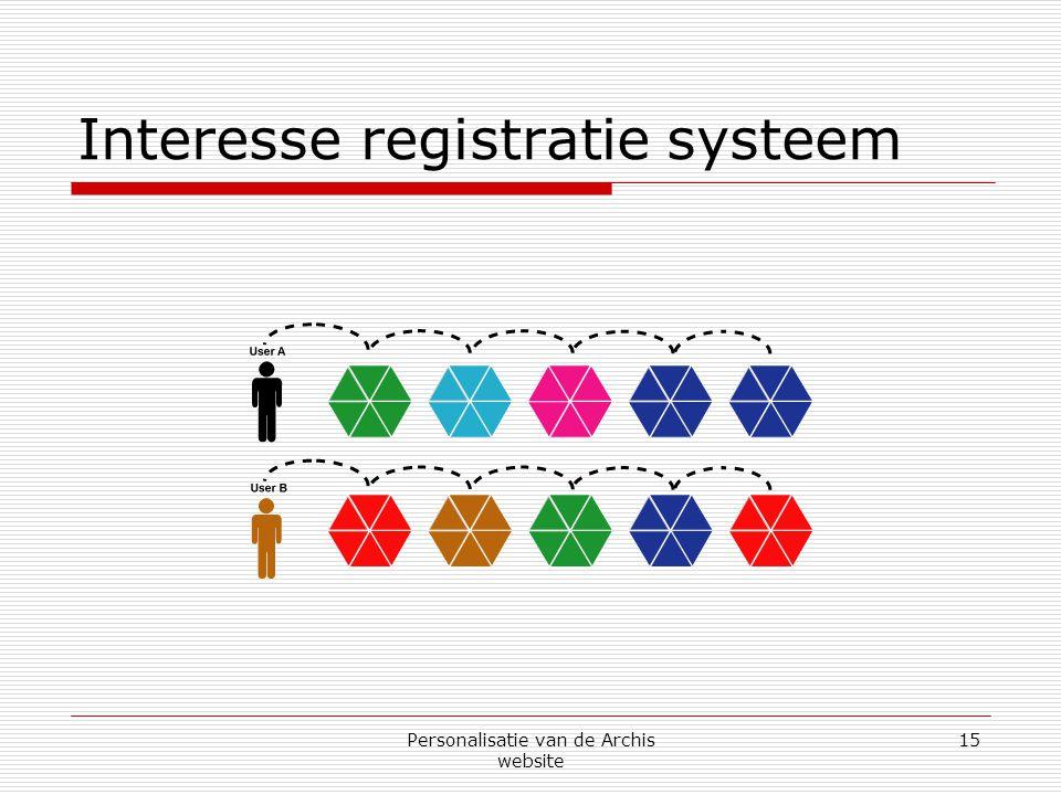 Personalisatie van de Archis website 15 Interesse registratie systeem