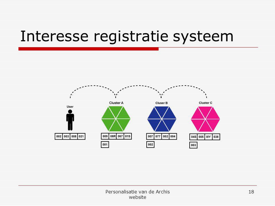 Personalisatie van de Archis website 18 Interesse registratie systeem