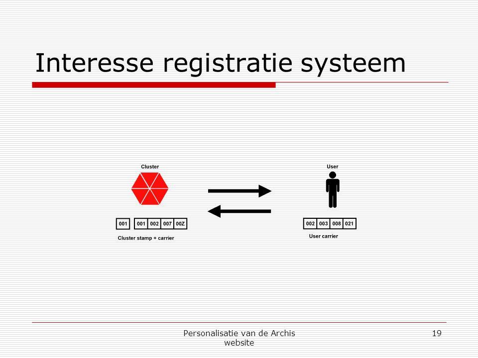Personalisatie van de Archis website 19 Interesse registratie systeem