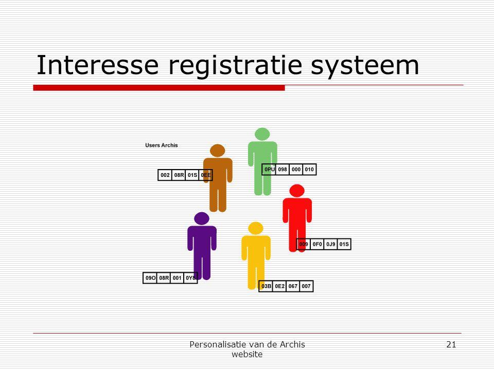 Personalisatie van de Archis website 21 Interesse registratie systeem