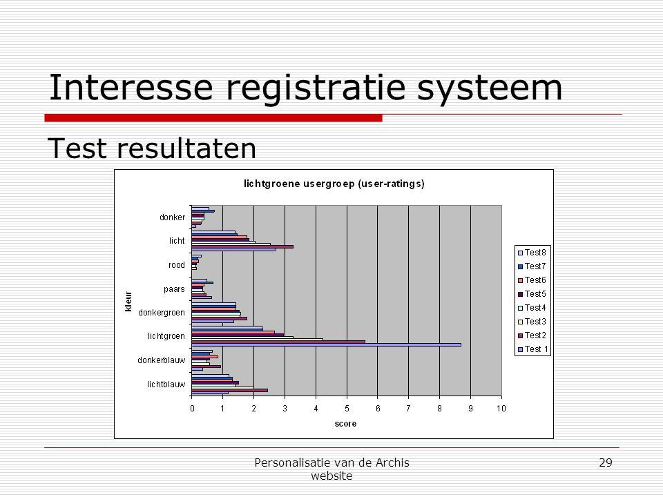Personalisatie van de Archis website 29 Interesse registratie systeem Test resultaten