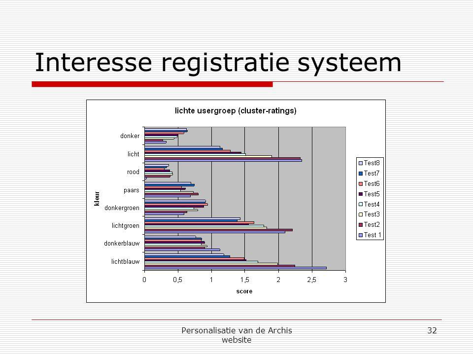 Personalisatie van de Archis website 32 Interesse registratie systeem