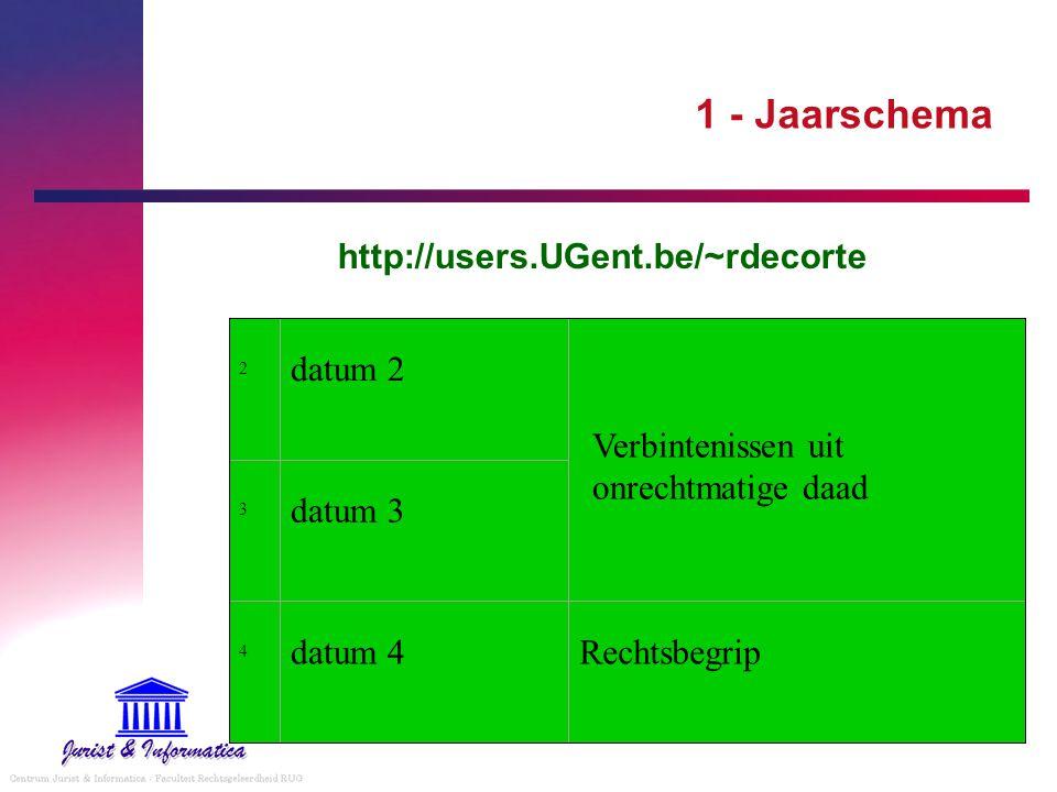 1 - Jaarschema 2 datum 2 3 datum 3 4 datum 4Rechtsbegrip http://users.UGent.be/~rdecorte Verbintenissen uit onrechtmatige daad