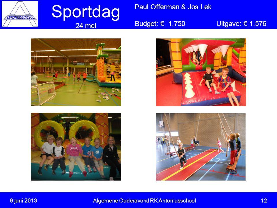 Sportdag 24 mei Paul Offerman & Jos Lek Budget: € 1.750 Uitgave: € 1.576 6 juni 2013Algemene Ouderavond RK Antoniusschool 12