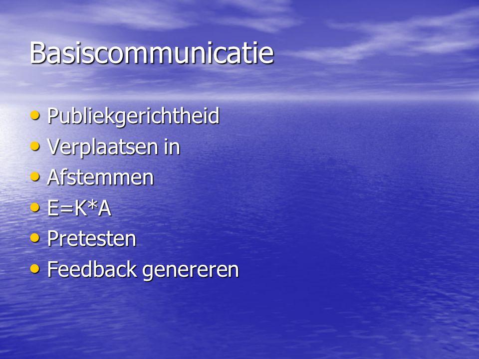 Keuze van het juiste kanaal binnen een organsiatie: • Memo • Notitie • Rapport • Poster • Prikbord • Gespreksverslag • Website • Vergadering • Bijeenkomst • Tweegesprek • Telefoon • Fax • E-mail • Internet / intranet • Video-conferencing