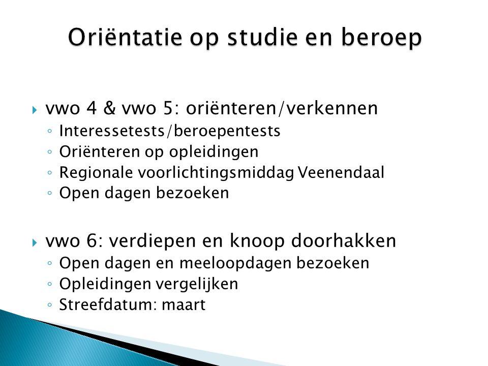  vwo 4 & vwo 5: oriënteren/verkennen ◦ Interessetests/beroepentests ◦ Oriënteren op opleidingen ◦ Regionale voorlichtingsmiddag Veenendaal ◦ Open dag
