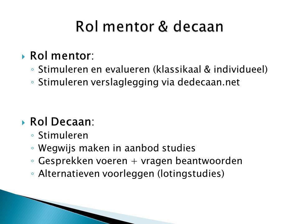  Rol mentor: ◦ Stimuleren en evalueren (klassikaal & individueel) ◦ Stimuleren verslaglegging via dedecaan.net  Rol Decaan: ◦ Stimuleren ◦ Wegwijs m