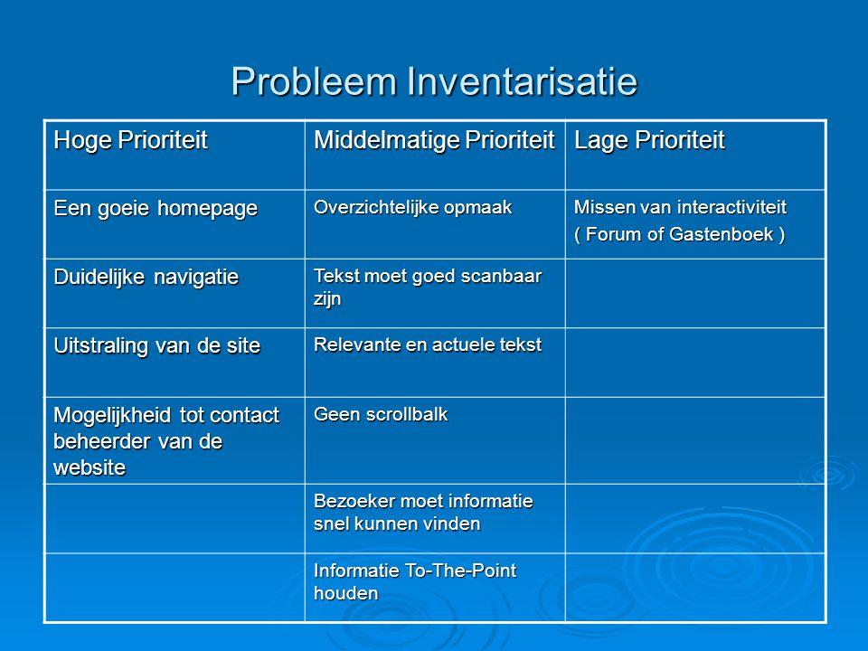 Probleem Inventarisatie Hoge Prioriteit Middelmatige Prioriteit Lage Prioriteit Een goeie homepage Overzichtelijke opmaak Missen van interactiviteit (