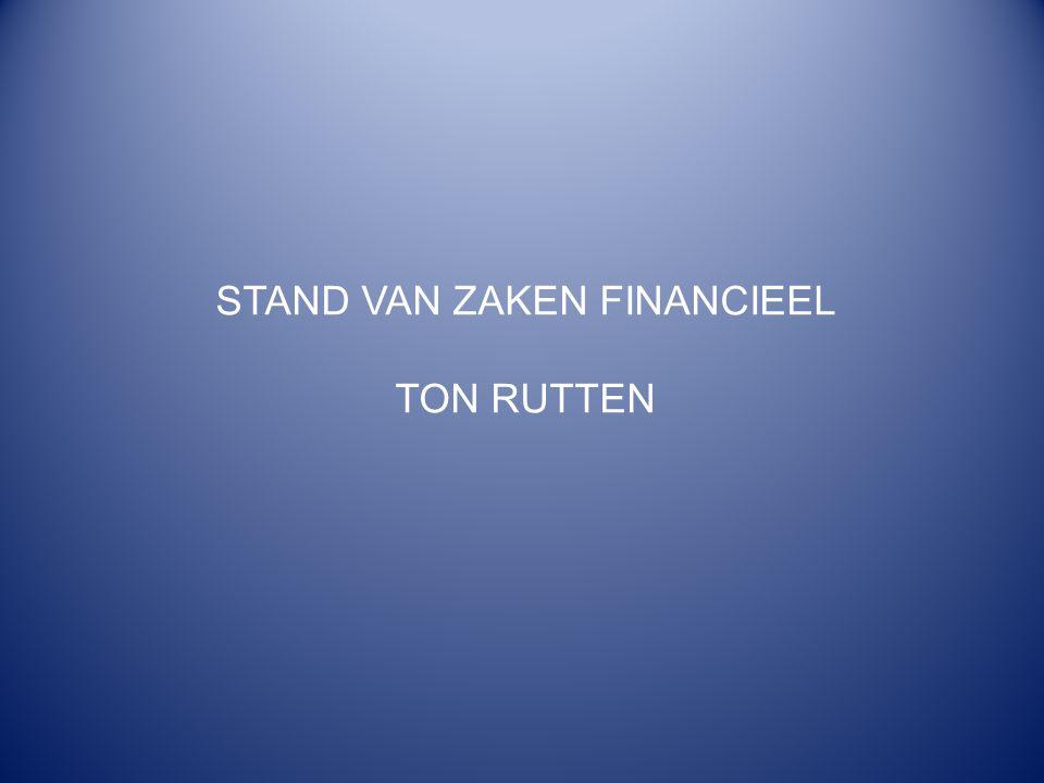 STAND VAN ZAKEN FINANCIEEL TON RUTTEN