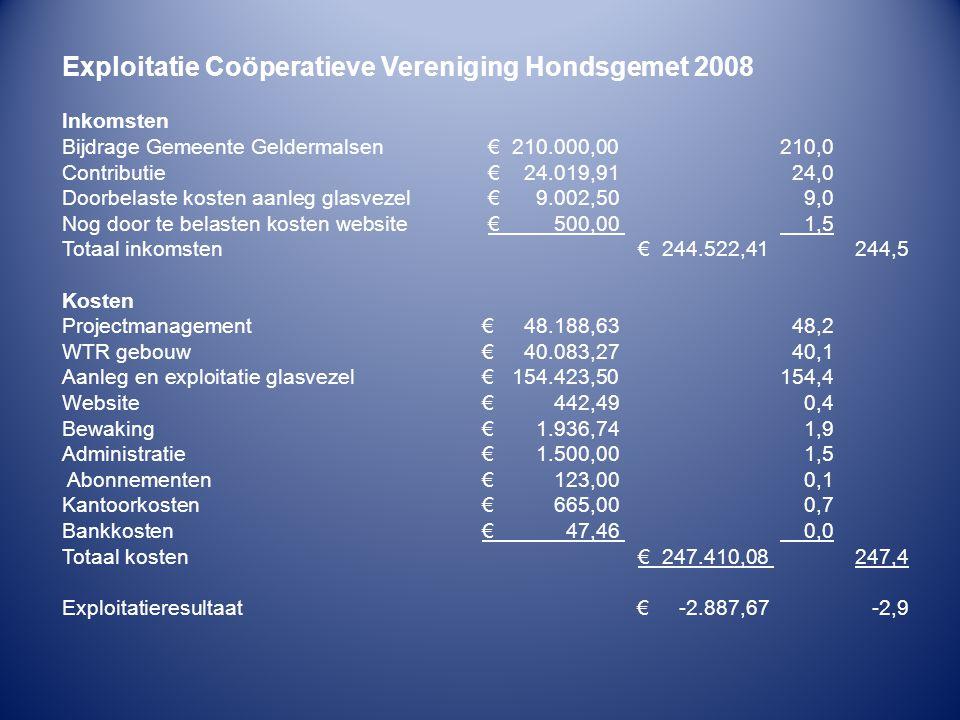 Exploitatie Coöperatieve Vereniging Hondsgemet 2008 Inkomsten Bijdrage Gemeente Geldermalsen € 210.000,00 210,0 Contributie € 24.019,91 24,0 Doorbelas