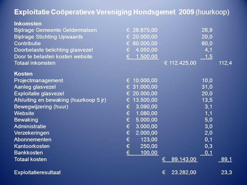 Exploitatie Coöperatieve Vereniging Hondsgemet 2009 (huurkoop) Inkomsten Bijdrage Gemeente Geldermalsen € 26.875,00 26,9 Bijdrage Stichting Upwaards €