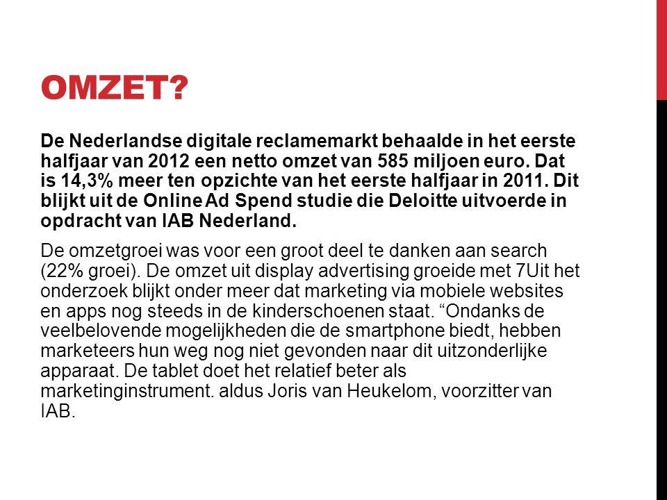 OMZET? De Nederlandse digitale reclamemarkt behaalde in het eerste halfjaar van 2012 een netto omzet van 585 miljoen euro. Dat is 14,3% meer ten opzic