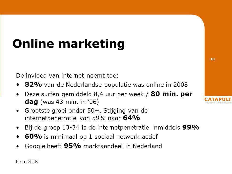 Online marketing De invloed van internet neemt toe: •82% van de Nederlandse populatie was online in 2008 •Deze surfen gemiddeld 8,4 uur per week / 80 min.