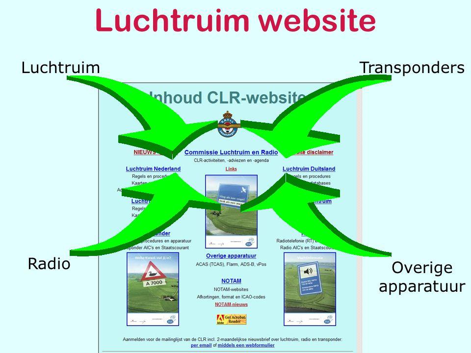 Transponders Luchtruim website Luchtruim Radio Overige apparatuur
