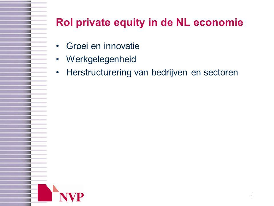 1 Rol private equity in de NL economie •Groei en innovatie •Werkgelegenheid •Herstructurering van bedrijven en sectoren