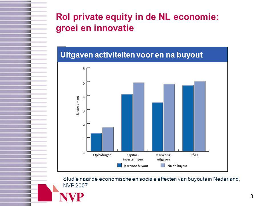 3 Rol private equity in de NL economie: groei en innovatie Studie naar de economische en sociale effecten van buyouts in Nederland, NVP 2007 Uitgaven activiteiten voor en na buyout