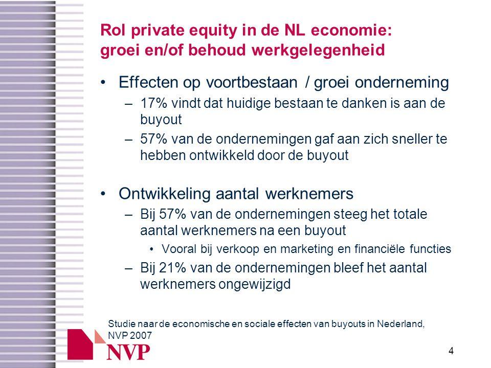 4 Rol private equity in de NL economie: groei en/of behoud werkgelegenheid •Effecten op voortbestaan / groei onderneming –17% vindt dat huidige bestaan te danken is aan de buyout –57% van de ondernemingen gaf aan zich sneller te hebben ontwikkeld door de buyout •Ontwikkeling aantal werknemers –Bij 57% van de ondernemingen steeg het totale aantal werknemers na een buyout •Vooral bij verkoop en marketing en financiële functies –Bij 21% van de ondernemingen bleef het aantal werknemers ongewijzigd Studie naar de economische en sociale effecten van buyouts in Nederland, NVP 2007