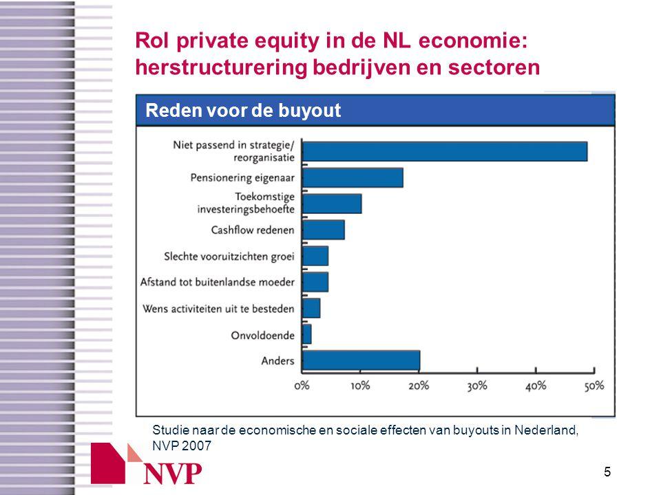 5 Rol private equity in de NL economie: herstructurering bedrijven en sectoren Studie naar de economische en sociale effecten van buyouts in Nederland, NVP 2007 Motivatie voor verkoop van onderzochte buyouts Reden voor de buyout