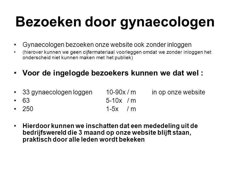 Bezoeken door gynaecologen •Gynaecologen bezoeken onze website ook zonder inloggen •(hierover kunnen we geen cijfermateriaal voorleggen omdat we zonder inloggen het onderscheid niet kunnen maken met het publiek) •Voor de ingelogde bezoekers kunnen we dat wel : •33 gynaecologen loggen 10-90x / m in op onze website •63 5-10x / m •250 1-5x / m •Hierdoor kunnen we inschatten dat een mededeling uit de bedrijfswereld die 3 maand op onze website blijft staan, praktisch door alle leden wordt bekeken