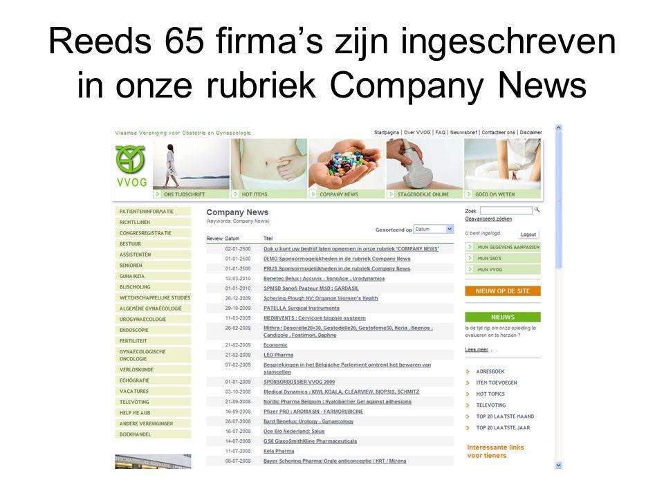 Reeds 65 firma's zijn ingeschreven in onze rubriek Company News