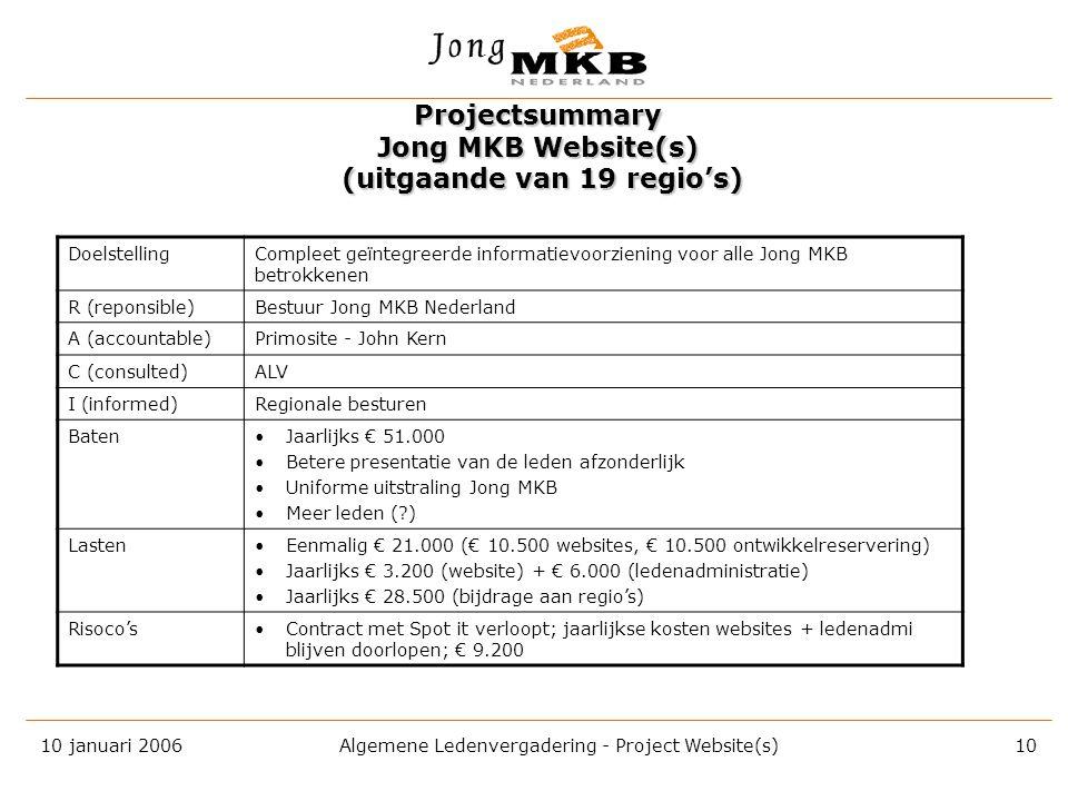 10 januari 2006 Algemene Ledenvergadering - Project Website(s) 9 Keuze: OPTIONEEL Hoe verder •Optioneel voor bestaande en verplicht voor nieuwe Jong M