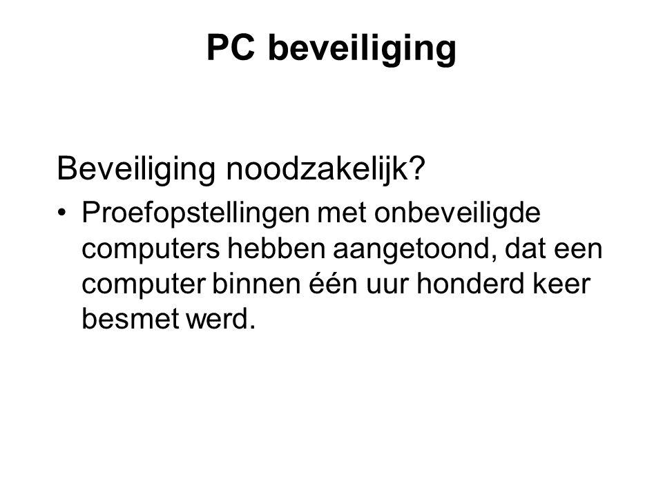 PC beveiliging Beveiliging noodzakelijk.