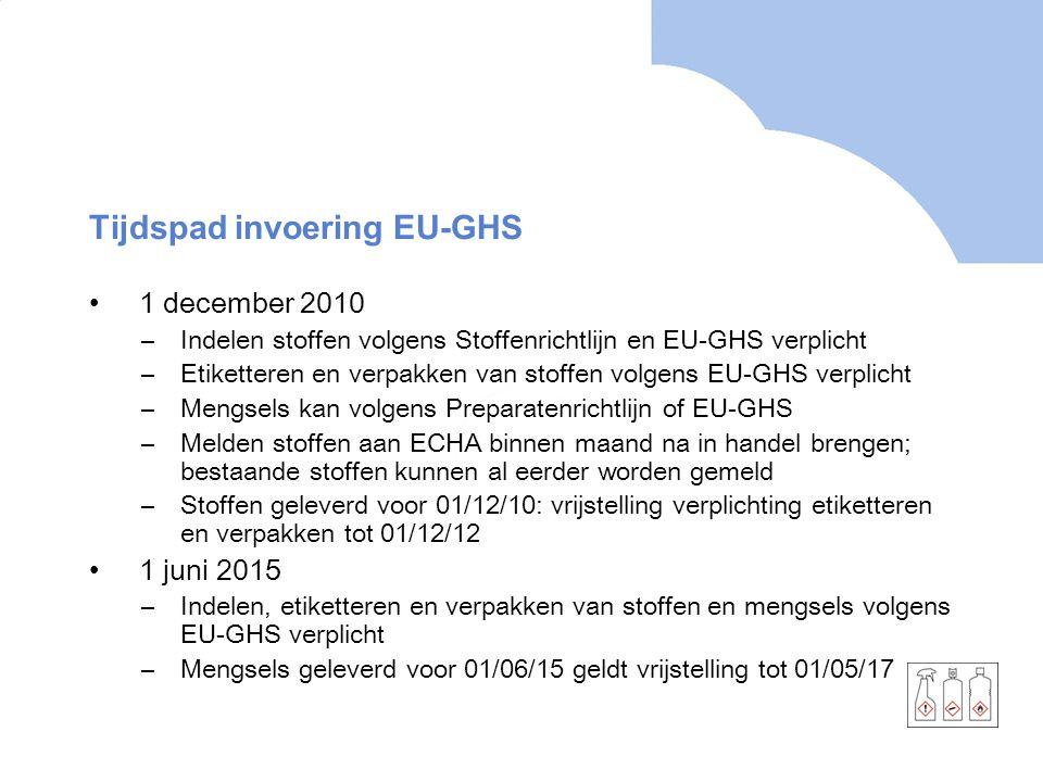 Tijdspad invoering EU-GHS •1 december 2010 –Indelen stoffen volgens Stoffenrichtlijn en EU-GHS verplicht –Etiketteren en verpakken van stoffen volgens EU-GHS verplicht –Mengsels kan volgens Preparatenrichtlijn of EU-GHS –Melden stoffen aan ECHA binnen maand na in handel brengen; bestaande stoffen kunnen al eerder worden gemeld –Stoffen geleverd voor 01/12/10: vrijstelling verplichting etiketteren en verpakken tot 01/12/12 •1 juni 2015 –Indelen, etiketteren en verpakken van stoffen en mengsels volgens EU-GHS verplicht –Mengsels geleverd voor 01/06/15 geldt vrijstelling tot 01/05/17