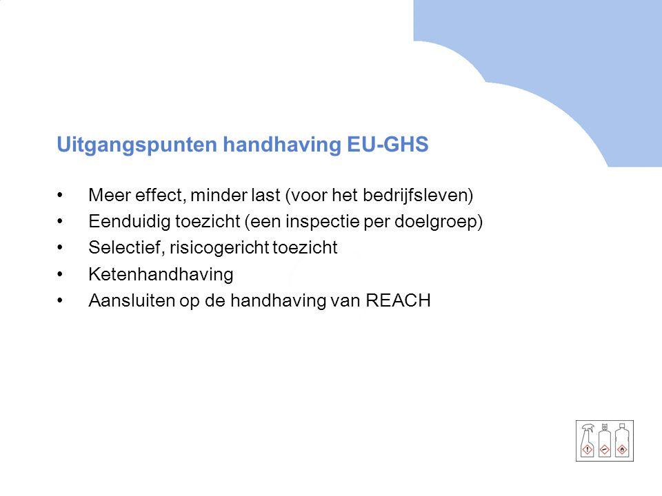 Uitgangspunten handhaving EU-GHS •Meer effect, minder last (voor het bedrijfsleven) •Eenduidig toezicht (een inspectie per doelgroep) •Selectief, risicogericht toezicht •Ketenhandhaving •Aansluiten op de handhaving van REACH