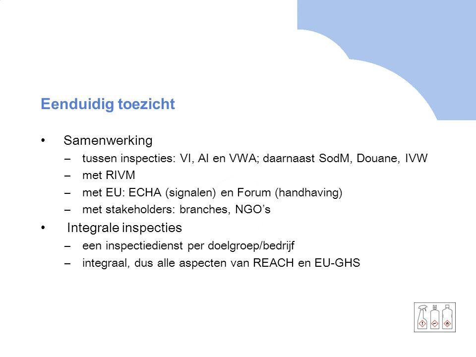 Handhaving EU-GHS: hoe gaan inspecties dit doen.