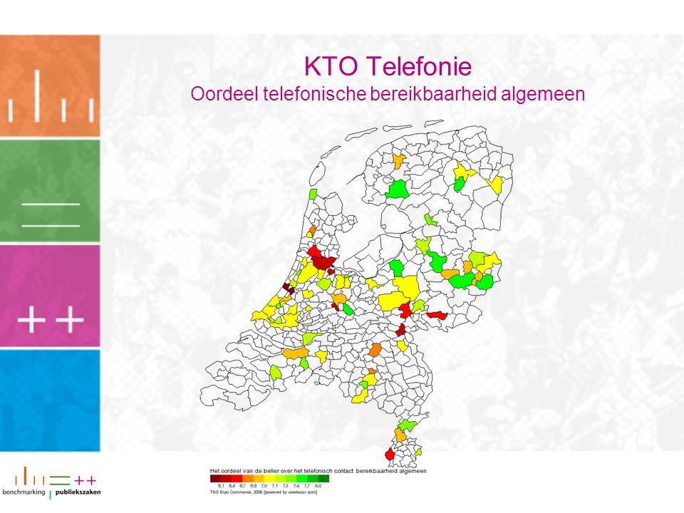 KTO Telefonie Oordeel telefonische bereikbaarheid algemeen